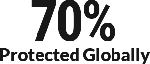 70% protected globally